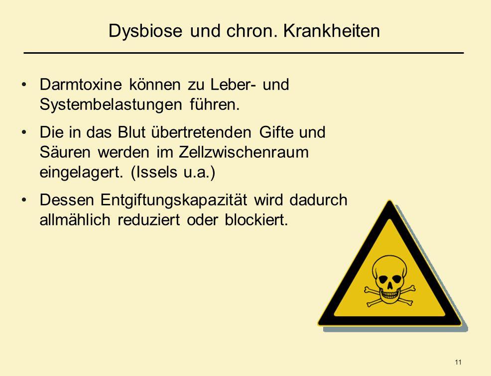 11 Dysbiose und chron. Krankheiten Darmtoxine können zu Leber- und Systembelastungen führen. Die in das Blut übertretenden Gifte und Säuren werden im