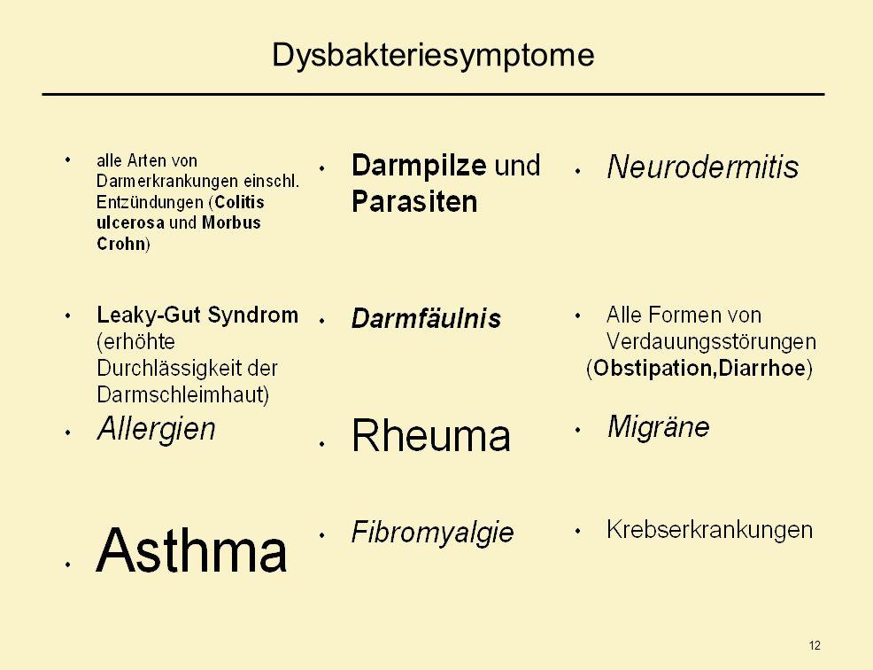 12 Dysbakteriesymptome