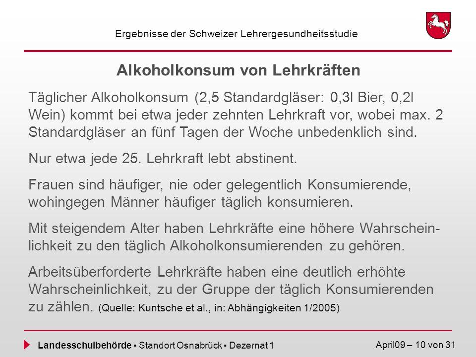 Landesschulbehörde Standort Osnabrück Dezernat 1 April09 – 10 von 31 Ergebnisse der Schweizer Lehrergesundheitsstudie Täglicher Alkoholkonsum (2,5 Sta