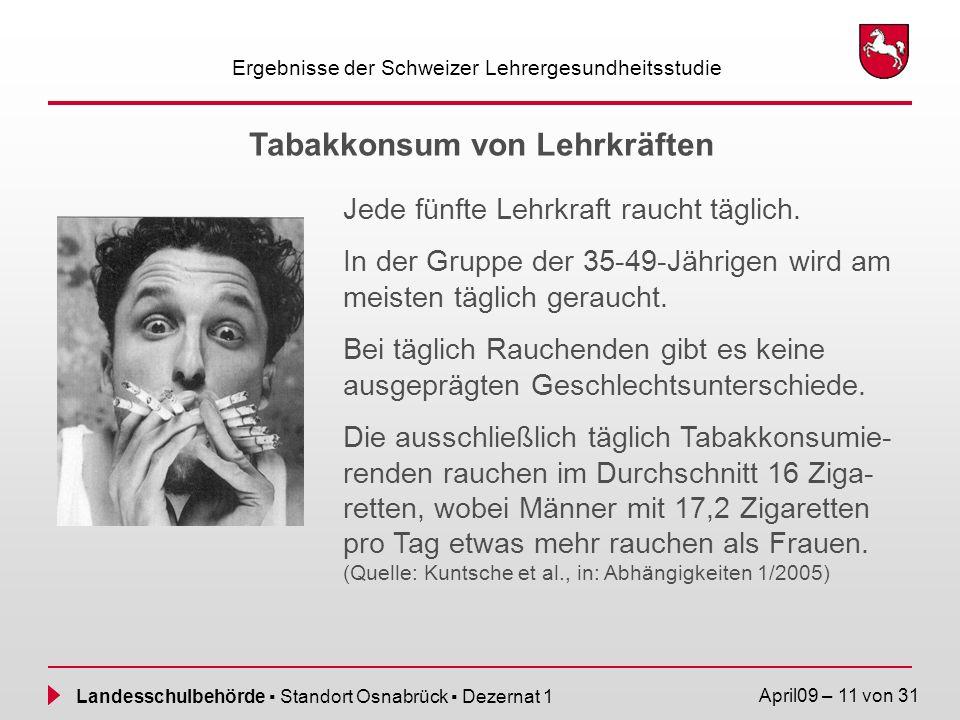 Landesschulbehörde Standort Osnabrück Dezernat 1 April09 – 11 von 31 Ergebnisse der Schweizer Lehrergesundheitsstudie Tabakkonsum von Lehrkräften Jede