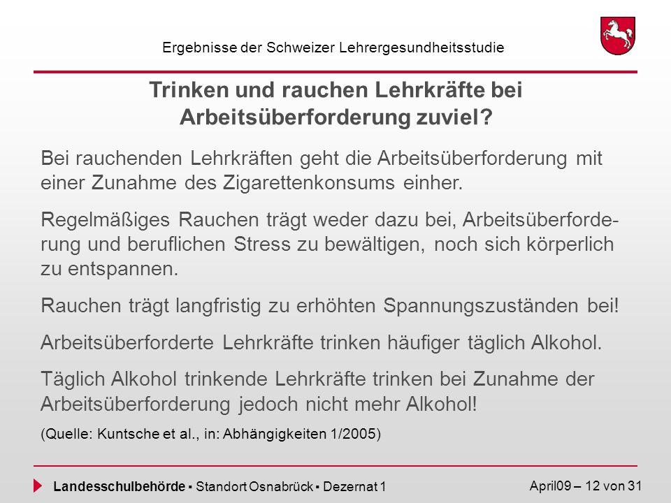 Landesschulbehörde Standort Osnabrück Dezernat 1 April09 – 12 von 31 Ergebnisse der Schweizer Lehrergesundheitsstudie Trinken und rauchen Lehrkräfte b