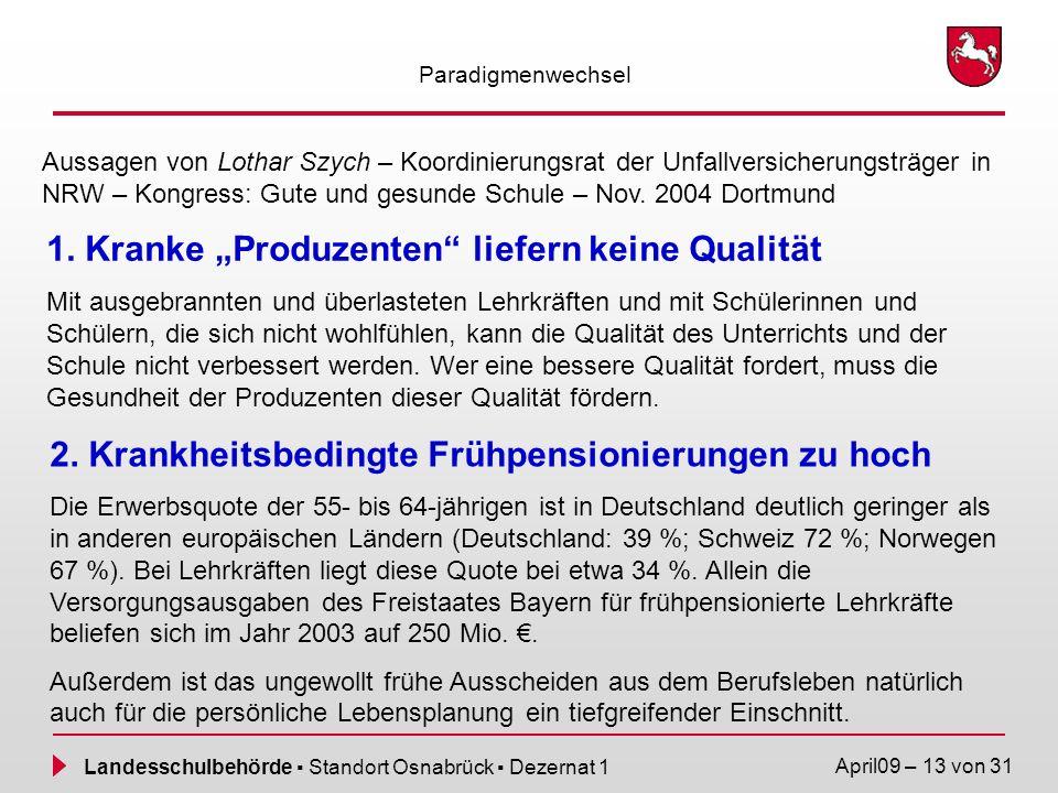 Landesschulbehörde Standort Osnabrück Dezernat 1 April09 – 13 von 31 Paradigmenwechsel Aussagen von Lothar Szych – Koordinierungsrat der Unfallversich