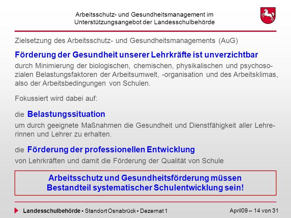 Landesschulbehörde Standort Osnabrück Dezernat 1 April09 – 14 von 31 Arbeitsschutz- und Gesundheitsmanagement im Unterstützungsangebot der Landesschul