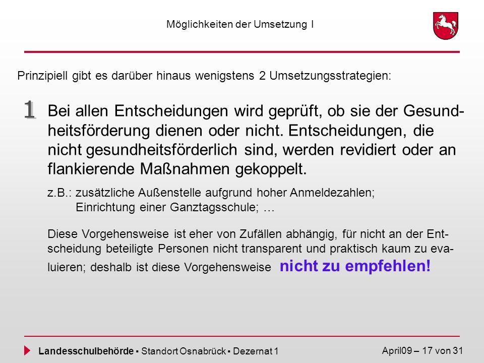 Landesschulbehörde Standort Osnabrück Dezernat 1 April09 – 17 von 31 Möglichkeiten der Umsetzung I Diese Vorgehensweise ist eher von Zufällen abhängig