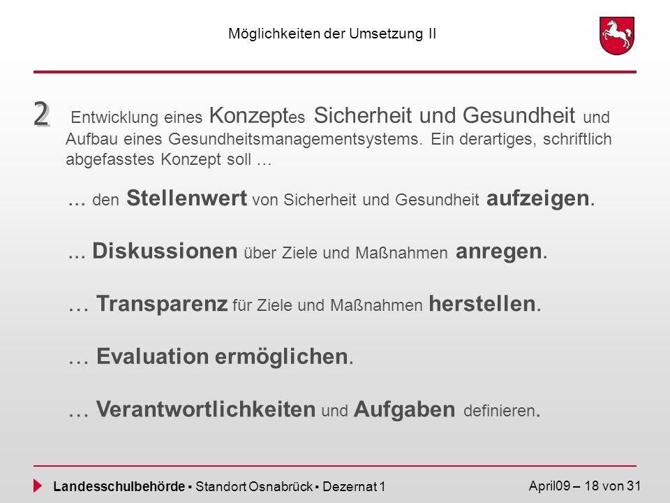 Landesschulbehörde Standort Osnabrück Dezernat 1 April09 – 18 von 31 Möglichkeiten der Umsetzung II Entwicklung eines Konzept es Sicherheit und Gesund