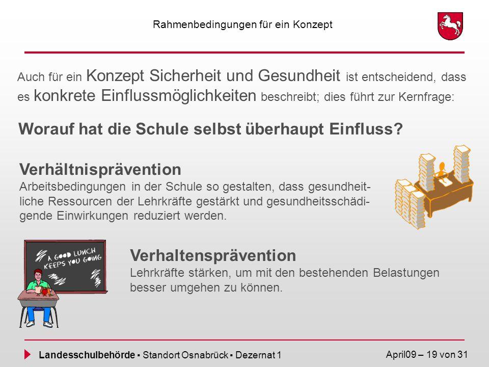 Landesschulbehörde Standort Osnabrück Dezernat 1 April09 – 19 von 31 Rahmenbedingungen für ein Konzept Auch für ein Konzept Sicherheit und Gesundheit