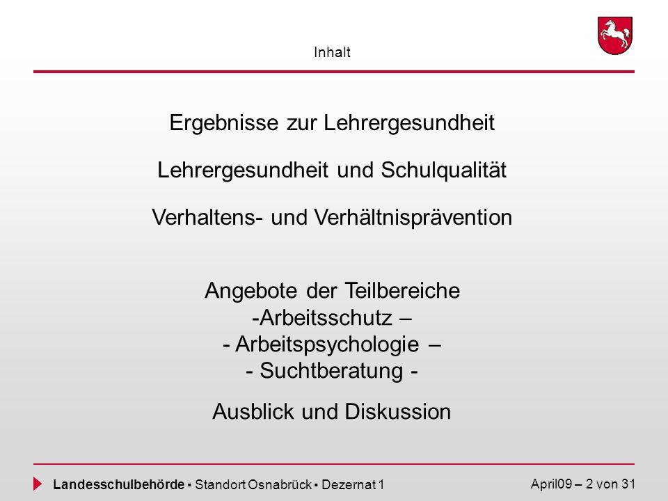Landesschulbehörde Standort Osnabrück Dezernat 1 April09 – 2 von 31 Inhalt Ergebnisse zur Lehrergesundheit Lehrergesundheit und Schulqualität Angebote