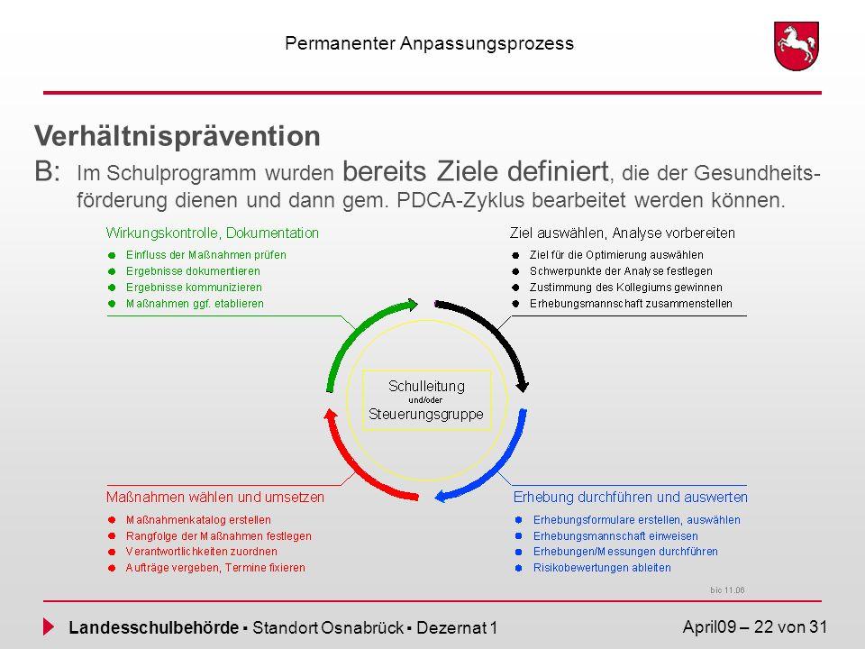 Landesschulbehörde Standort Osnabrück Dezernat 1 April09 – 22 von 31 Permanenter Anpassungsprozess Verhältnisprävention B: Im Schulprogramm wurden ber