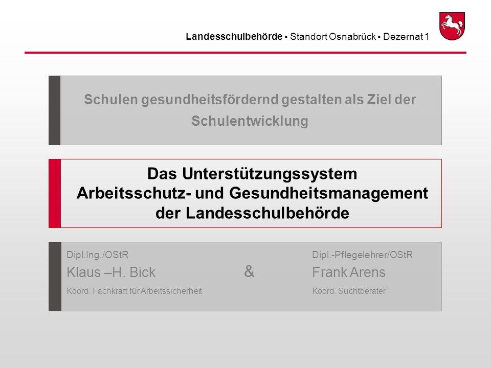 Landesschulbehörde Standort Osnabrück Dezernat 1 Schulen gesundheitsfördernd gestalten als Ziel der Schulentwicklung Das Unterstützungssystem Arbeitss