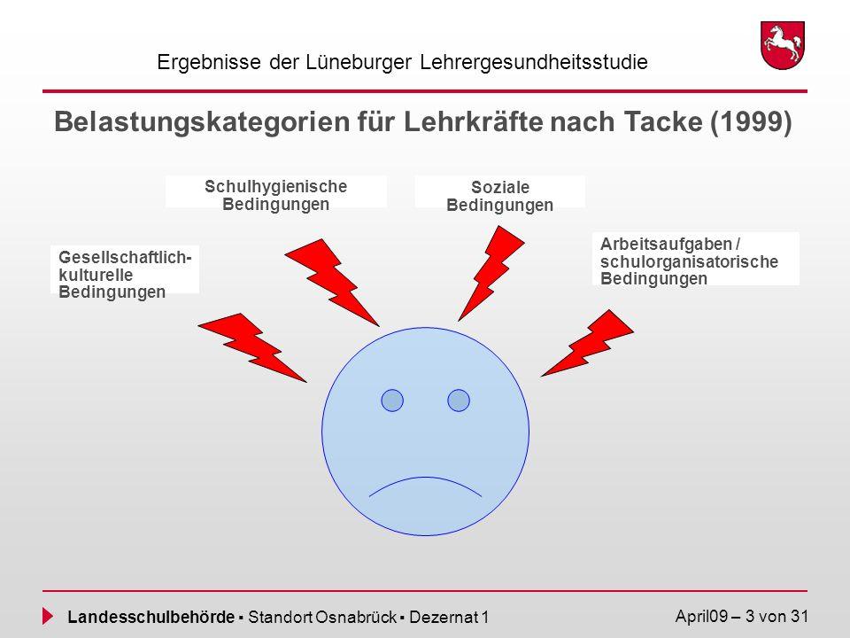Landesschulbehörde Standort Osnabrück Dezernat 1 April09 – 3 von 31 Ergebnisse der Lüneburger Lehrergesundheitsstudie Gesellschaftlich- kulturelle Bed