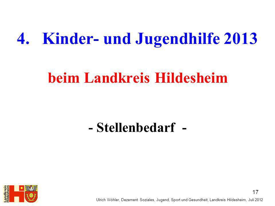 Ulrich Wöhler, Dezernent Soziales, Jugend, Sport und Gesundheit, Landkreis Hildesheim, Juli 2012 4. Kinder- und Jugendhilfe 2013 beim Landkreis Hildes
