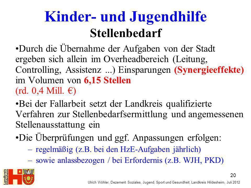 Ulrich Wöhler, Dezernent Soziales, Jugend, Sport und Gesundheit, Landkreis Hildesheim, Juli 2012 Kinder- und Jugendhilfe Stellenbedarf Durch die Übern
