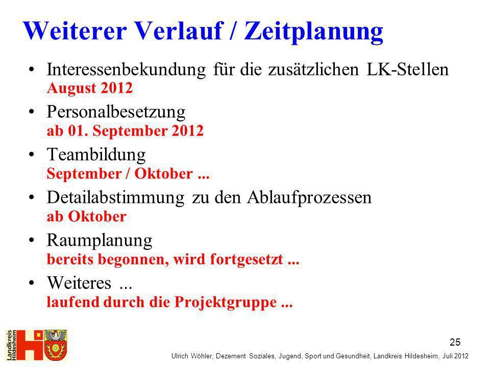 Ulrich Wöhler, Dezernent Soziales, Jugend, Sport und Gesundheit, Landkreis Hildesheim, Juli 2012 Weiterer Verlauf / Zeitplanung Interessenbekundung fü