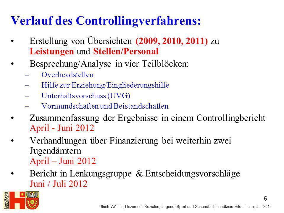 Ulrich Wöhler, Dezernent Soziales, Jugend, Sport und Gesundheit, Landkreis Hildesheim, Juli 2012 Verlauf des Controllingverfahrens: Erstellung von Übe