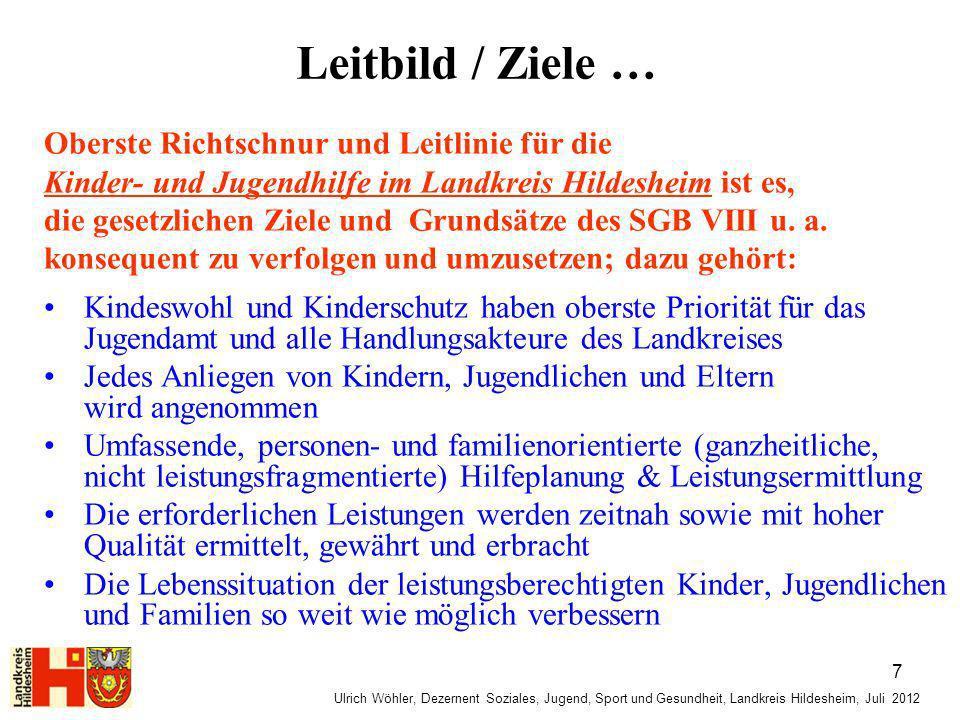 Ulrich Wöhler, Dezernent Soziales, Jugend, Sport und Gesundheit, Landkreis Hildesheim, Juli 2012 Leitbild / Ziele … Oberste Richtschnur und Leitlinie