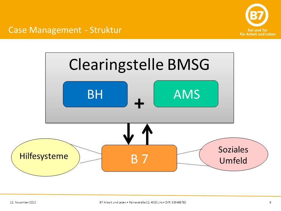 6B7 Arbeit und Leben Rainerstraße 22, 4020 Linz ZVR: 535486762 Case Management - Struktur Clearingstelle BMSG + 12. November 2012 B 7 AMSBH Hilfesyste