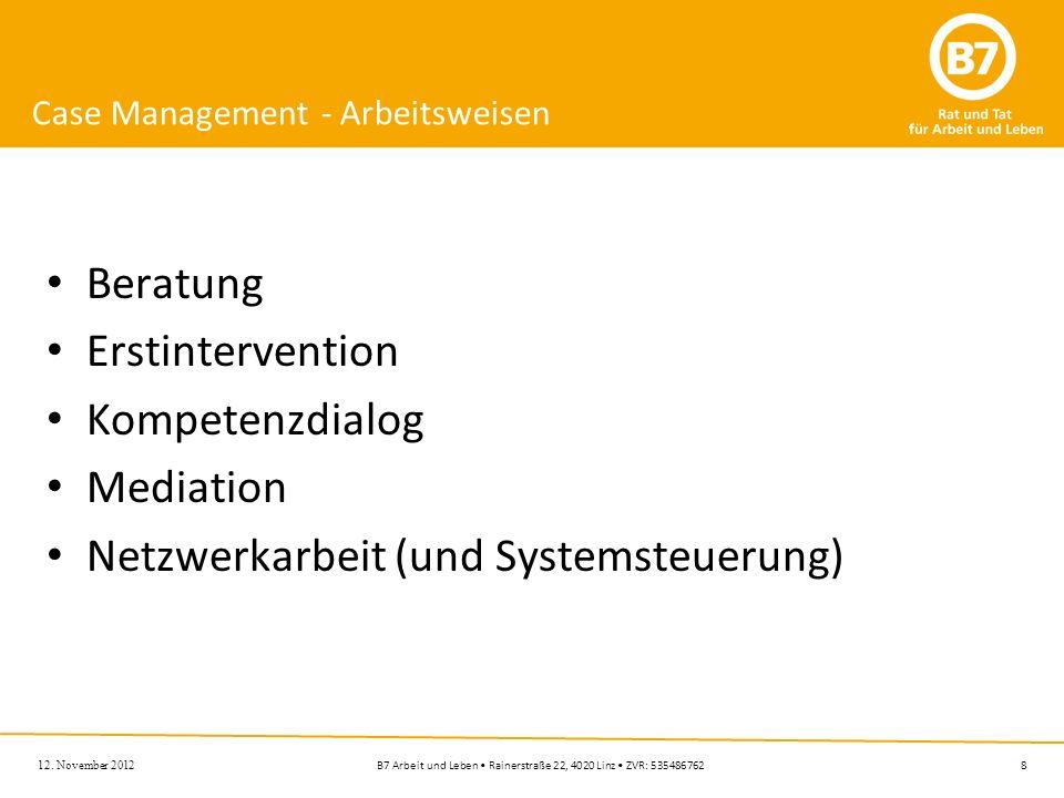 8B7 Arbeit und Leben Rainerstraße 22, 4020 Linz ZVR: 535486762 Case Management - Arbeitsweisen Beratung Erstintervention Kompetenzdialog Mediation Net