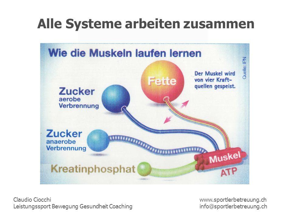 Claudio Ciocchi Leistungssport Bewegung Gesundheit Coaching www.sportlerbetreuung.ch info@sportlerbetreuung.ch Alle Systeme arbeiten zusammen