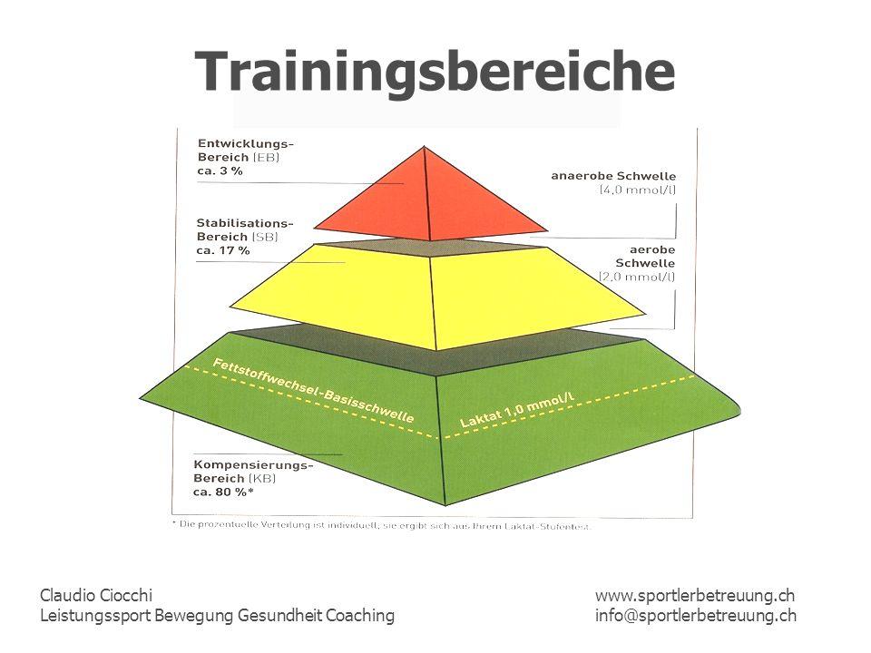 Claudio Ciocchi Leistungssport Bewegung Gesundheit Coaching www.sportlerbetreuung.ch info@sportlerbetreuung.ch Trainingsbereiche