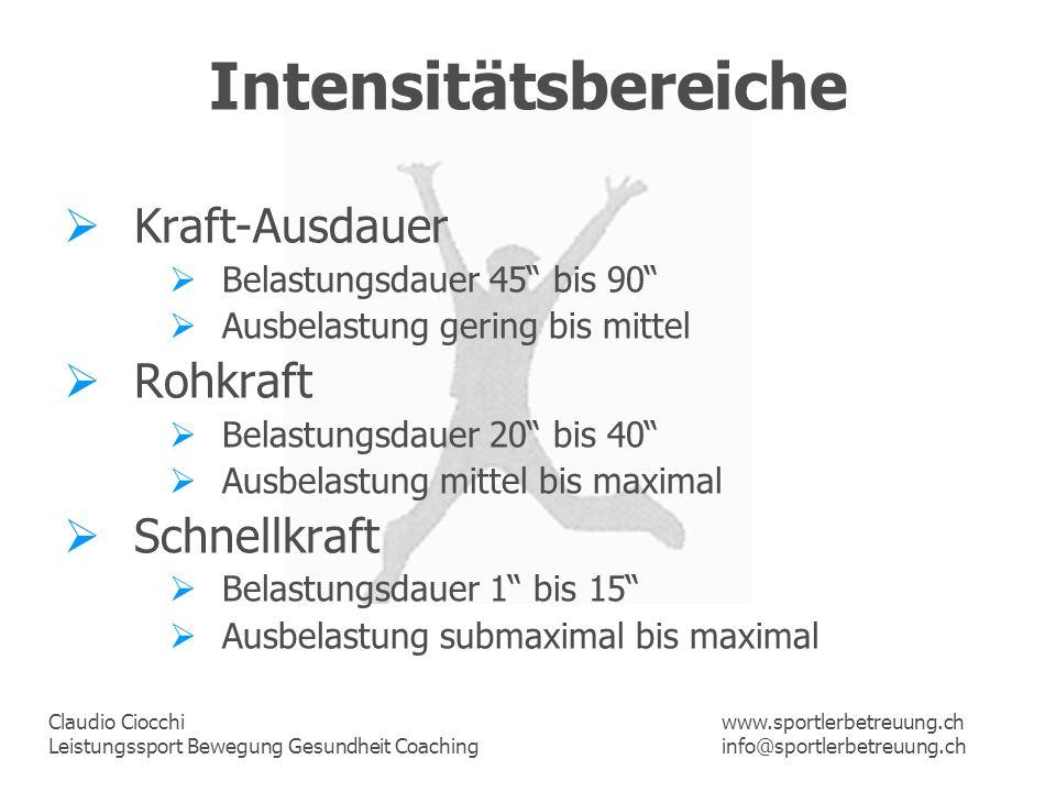 Claudio Ciocchi Leistungssport Bewegung Gesundheit Coaching www.sportlerbetreuung.ch info@sportlerbetreuung.ch Intensitätsbereiche Kraft-Ausdauer Bela