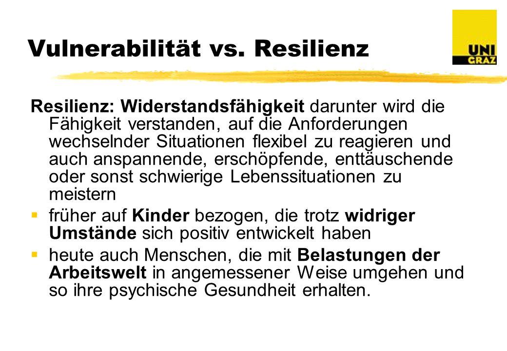Vulnerabilität vs.