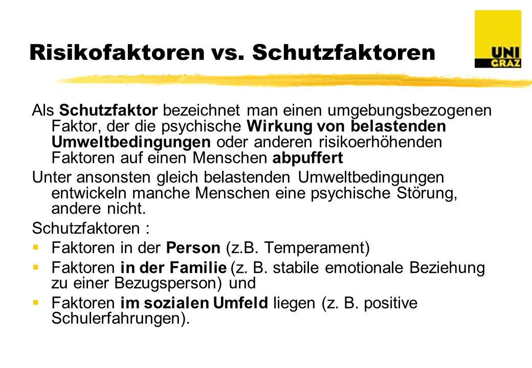 Risikofaktoren vs.