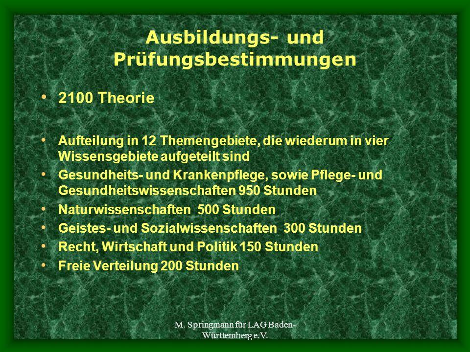 M. Springmann für LAG Baden- Württemberg e.V. Ausbildungs- und Prüfungsbestimmungen 2100 Theorie Aufteilung in 12 Themengebiete, die wiederum in vier