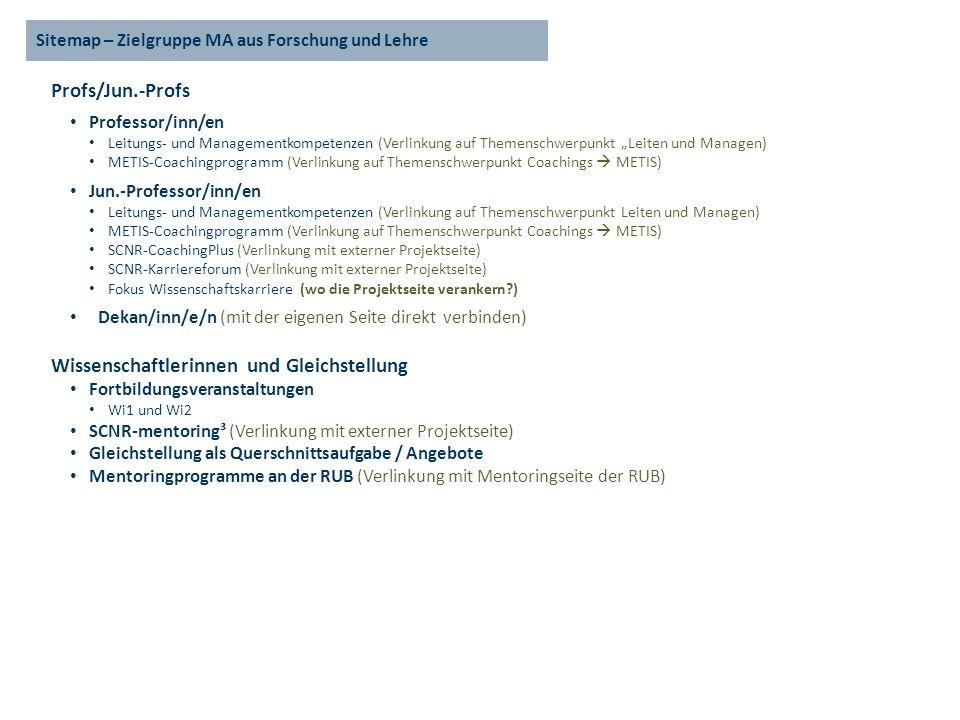 Profs/Jun.-Profs Professor/inn/en Leitungs- und Managementkompetenzen (Verlinkung auf Themenschwerpunkt Leiten und Managen) METIS-Coachingprogramm (Verlinkung auf Themenschwerpunkt Coachings METIS) Jun.-Professor/inn/en Leitungs- und Managementkompetenzen (Verlinkung auf Themenschwerpunkt Leiten und Managen) METIS-Coachingprogramm (Verlinkung auf Themenschwerpunkt Coachings METIS) SCNR-CoachingPlus (Verlinkung mit externer Projektseite) SCNR-Karriereforum (Verlinkung mit externer Projektseite) Fokus Wissenschaftskarriere (wo die Projektseite verankern?) Dekan/inn/e/n (mit der eigenen Seite direkt verbinden) Wissenschaftlerinnen und Gleichstellung Fortbildungsveranstaltungen Wi1 und Wi2 SCNR-mentoring³ (Verlinkung mit externer Projektseite) Gleichstellung als Querschnittsaufgabe / Angebote Mentoringprogramme an der RUB (Verlinkung mit Mentoringseite der RUB) Sitemap – Zielgruppe MA aus Forschung und Lehre