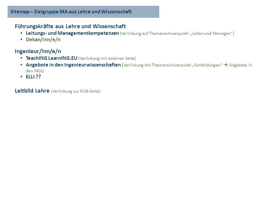 Sitemap – Zielgruppe MA aus Lehre und Wissenschaft Führungskräfte aus Lehre und Wissenschaft Leitungs- und Managementkompetenzen (Verlinkung auf Theme