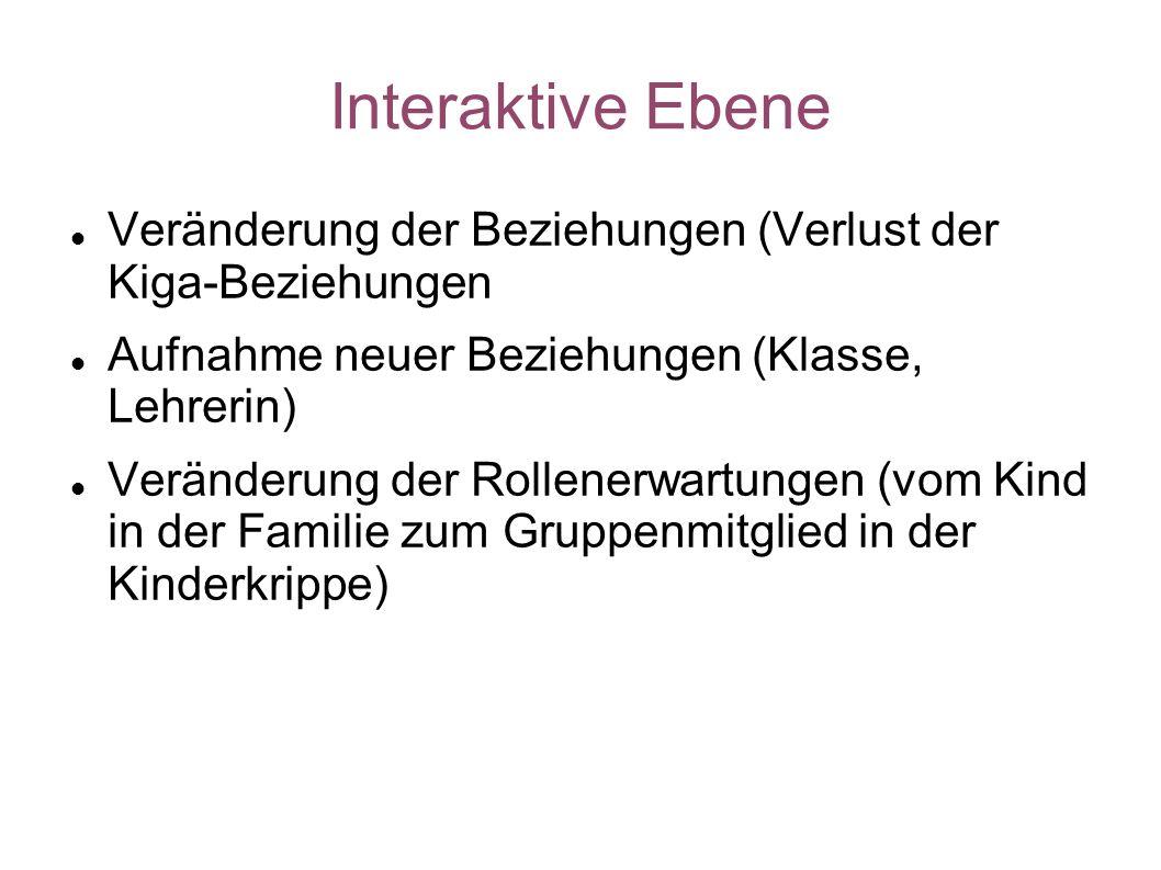 Interaktive Ebene Veränderung der Beziehungen (Verlust der Kiga-Beziehungen Aufnahme neuer Beziehungen (Klasse, Lehrerin) Veränderung der Rollenerwart