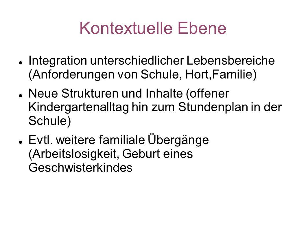 Kontextuelle Ebene Integration unterschiedlicher Lebensbereiche (Anforderungen von Schule, Hort,Familie) Neue Strukturen und Inhalte (offener Kinderga