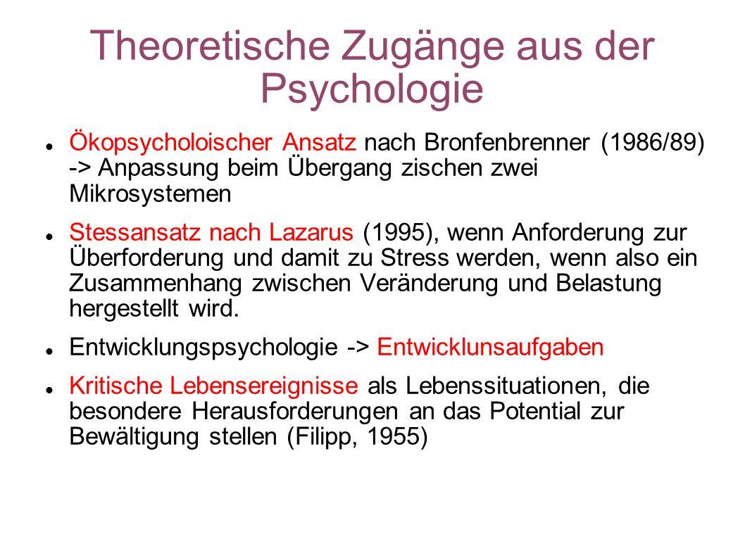 Theoretische Zugänge aus der Psychologie Ökopsycholoischer Ansatz nach Bronfenbrenner (1986/89) -> Anpassung beim Übergang zischen zwei Mikrosystemen