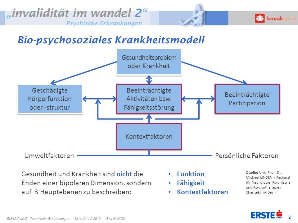 2 Bio-psychosoziales Krankheitsmodell Gesundheitsproblem oder Krankheit Geschädigte Körperfunktion oder -struktur Beeinträchtigte Aktivitäten bzw. Fäh