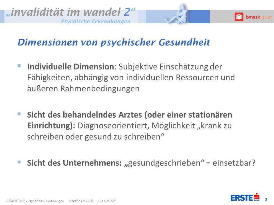 3 Dimensionen von psychischer Gesundheit Individuelle Dimension: Subjektive Einschätzung der Fähigkeiten, abhängig von individuellen Ressourcen und äu