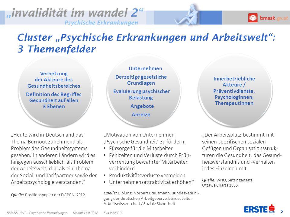 5 Cluster Psychische Erkrankungen und Arbeitswelt: 3 Themenfelder Vernetzung der Akteure des Gesundheitsbereiches Definition des Begriffes Gesundheit