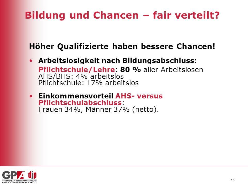 16 Bildung und Chancen – fair verteilt.Höher Qualifizierte haben bessere Chancen.