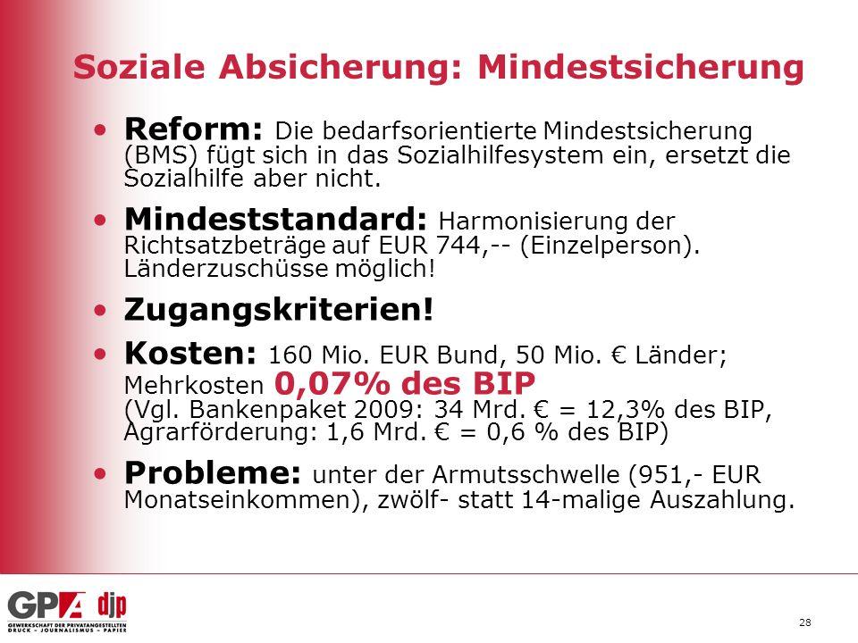 28 Soziale Absicherung: Mindestsicherung Reform: Die bedarfsorientierte Mindestsicherung (BMS) fügt sich in das Sozialhilfesystem ein, ersetzt die Sozialhilfe aber nicht.