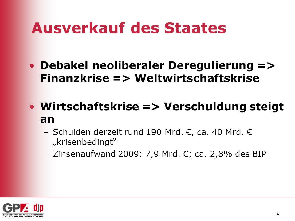 4 Debakel neoliberaler Deregulierung => Finanzkrise => Weltwirtschaftskrise Wirtschaftskrise => Verschuldung steigt an –Schulden derzeit rund 190 Mrd., ca.