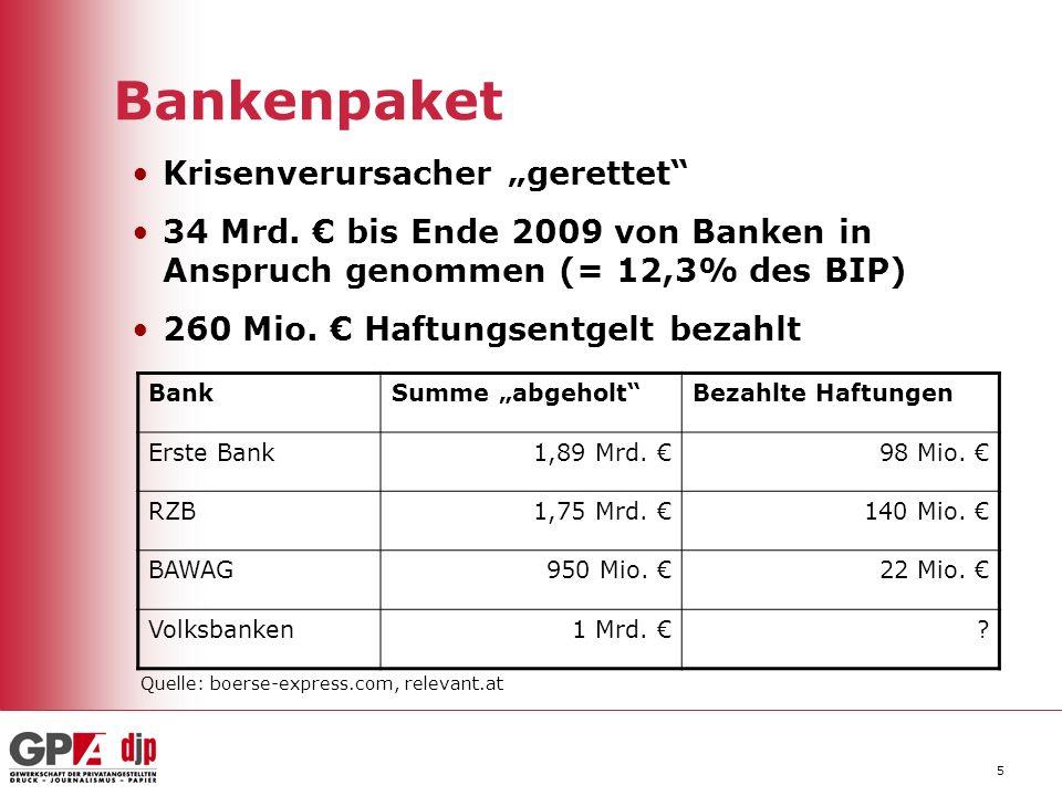 5 Bankenpaket Krisenverursacher gerettet 34 Mrd.