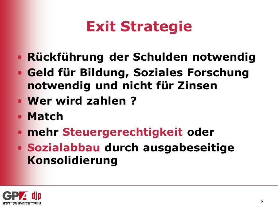 6 Exit Strategie Rückführung der Schulden notwendig Geld für Bildung, Soziales Forschung notwendig und nicht für Zinsen Wer wird zahlen .