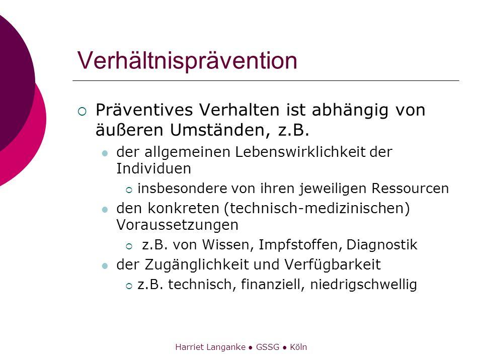 Harriet Langanke GSSG Köln Verhältnisprävention Präventives Verhalten ist abhängig von äußeren Umständen, z.B. der allgemeinen Lebenswirklichkeit der