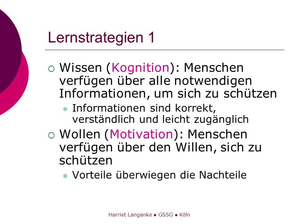 Harriet Langanke GSSG Köln Lernstrategien 1 Wissen (Kognition): Menschen verfügen über alle notwendigen Informationen, um sich zu schützen Information