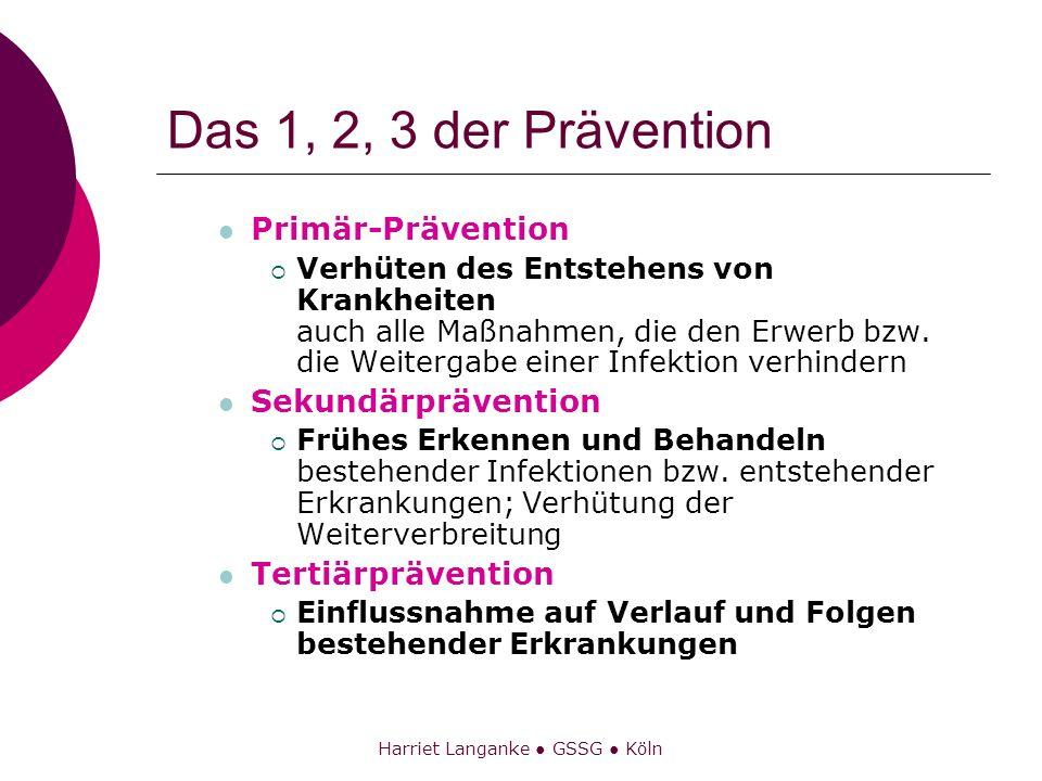 Harriet Langanke GSSG Köln Das 1, 2, 3 der Prävention Primär-Prävention Verhüten des Entstehens von Krankheiten auch alle Maßnahmen, die den Erwerb bz