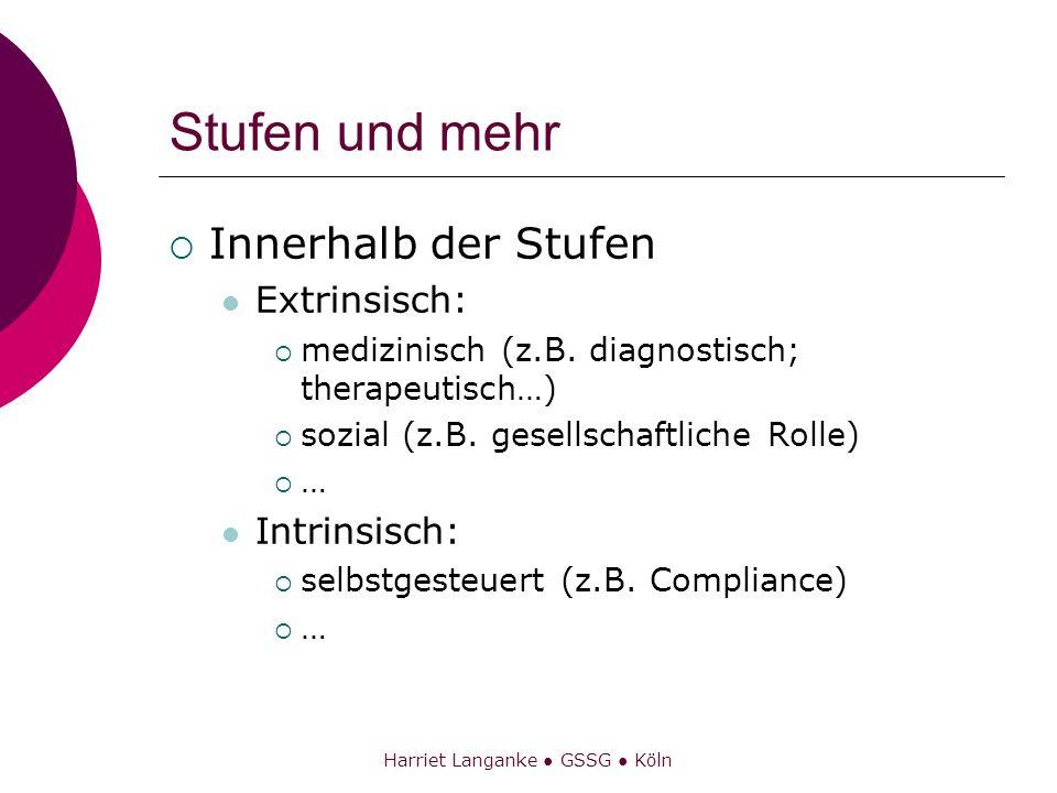 Harriet Langanke GSSG Köln Stufen und mehr Innerhalb der Stufen Extrinsisch: medizinisch (z.B. diagnostisch; therapeutisch…) sozial (z.B. gesellschaft
