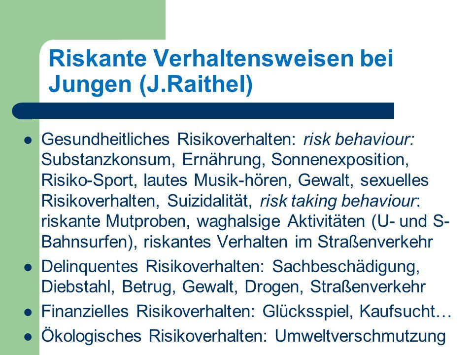 Riskante Verhaltensweisen bei Jungen (J.Raithel) Gesundheitliches Risikoverhalten: risk behaviour: Substanzkonsum, Ernährung, Sonnenexposition, Risiko-Sport, lautes Musik-hören, Gewalt, sexuelles Risikoverhalten, Suizidalität, risk taking behaviour: riskante Mutproben, waghalsige Aktivitäten (U- und S- Bahnsurfen), riskantes Verhalten im Straßenverkehr Delinquentes Risikoverhalten: Sachbeschädigung, Diebstahl, Betrug, Gewalt, Drogen, Straßenverkehr Finanzielles Risikoverhalten: Glücksspiel, Kaufsucht… Ökologisches Risikoverhalten: Umweltverschmutzung