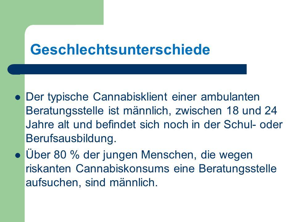 Geschlechtsunterschiede Der typische Cannabisklient einer ambulanten Beratungsstelle ist männlich, zwischen 18 und 24 Jahre alt und befindet sich noch in der Schul- oder Berufsausbildung.