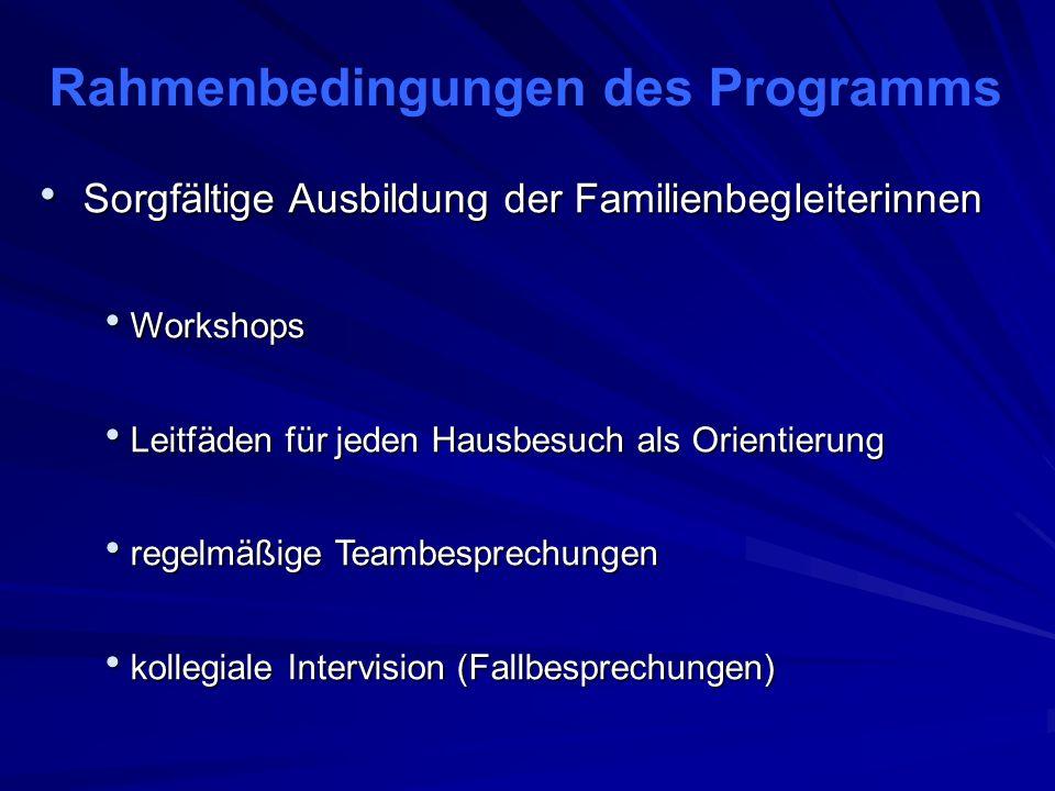 Rahmenbedingungen des Programms Frühestmöglicher Beginn der Hausbesuche (16.