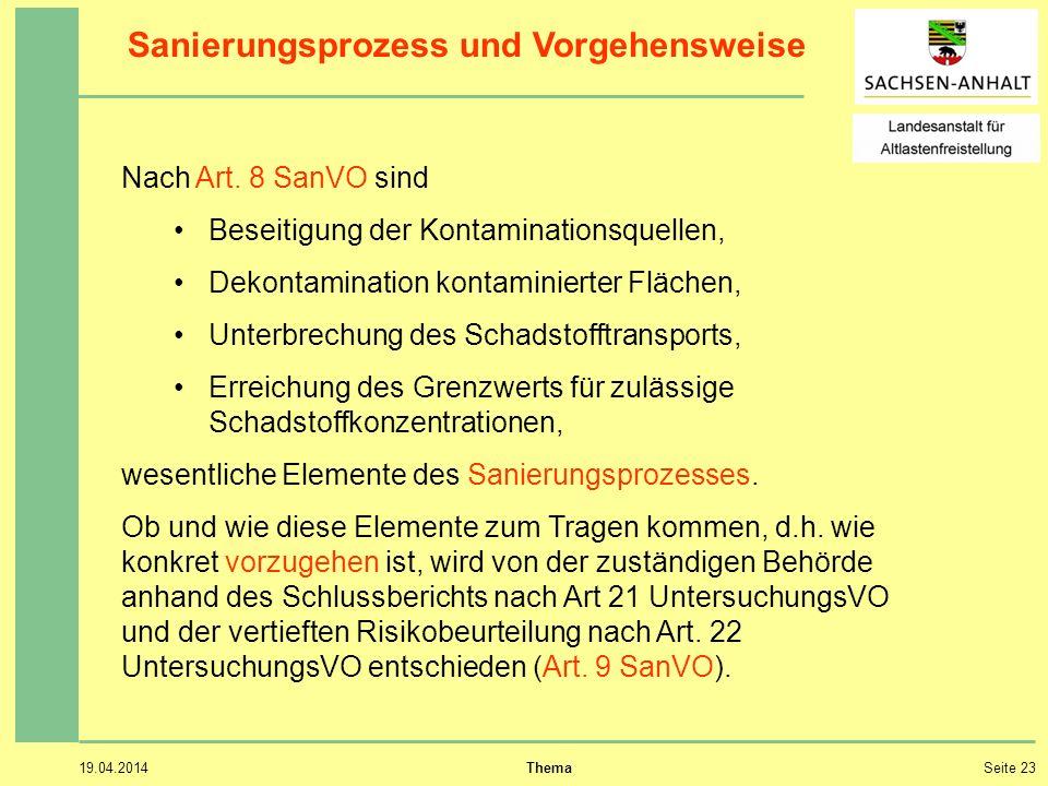 19.04.2014 ThemaSeite 23 Sanierungsprozess und Vorgehensweise Nach Art.