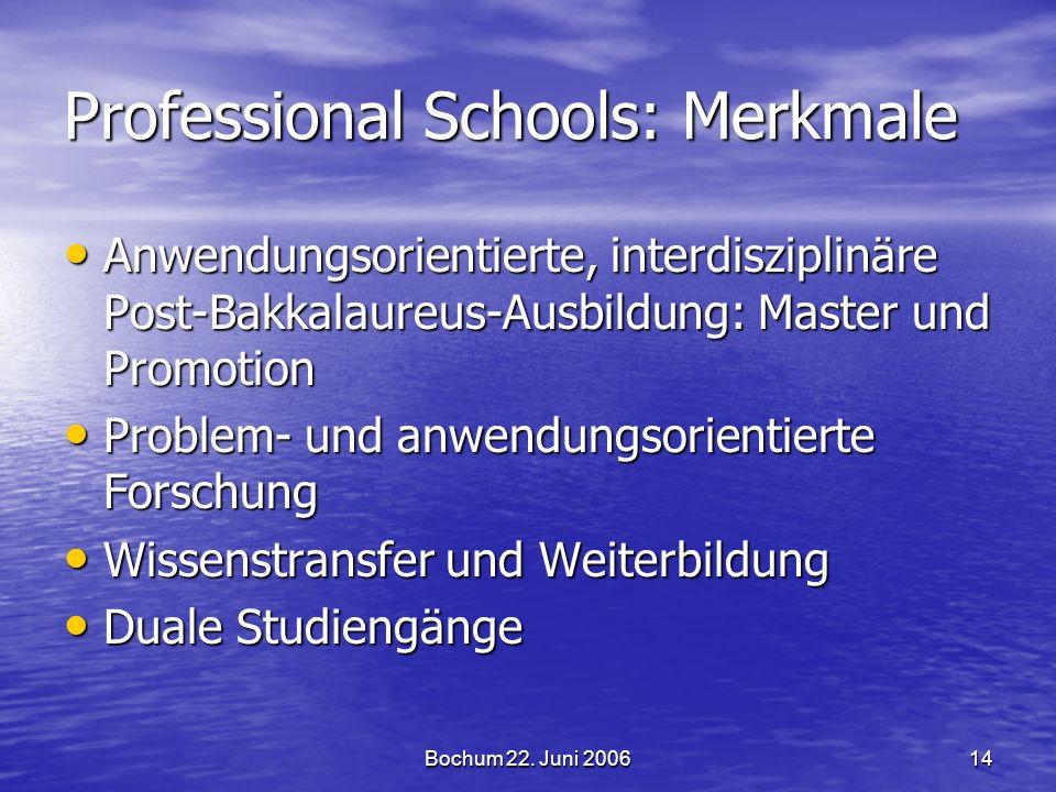 Bochum 22. Juni 200614 Professional Schools: Merkmale Anwendungsorientierte, interdisziplinäre Post-Bakkalaureus-Ausbildung: Master und Promotion Anwe