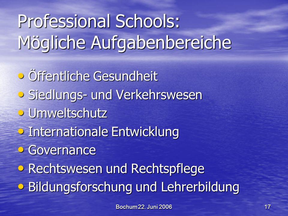 Bochum 22. Juni 200617 Professional Schools: Mögliche Aufgabenbereiche Öffentliche Gesundheit Öffentliche Gesundheit Siedlungs- und Verkehrswesen Sied